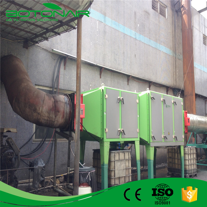 Textile Air Pollution Control Equipment