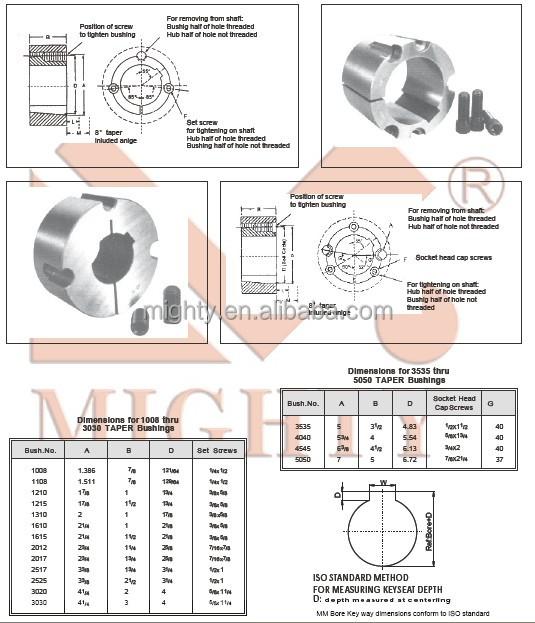 Standard Amp Non Standard Taper Bushings 1008 1018 3020 3030