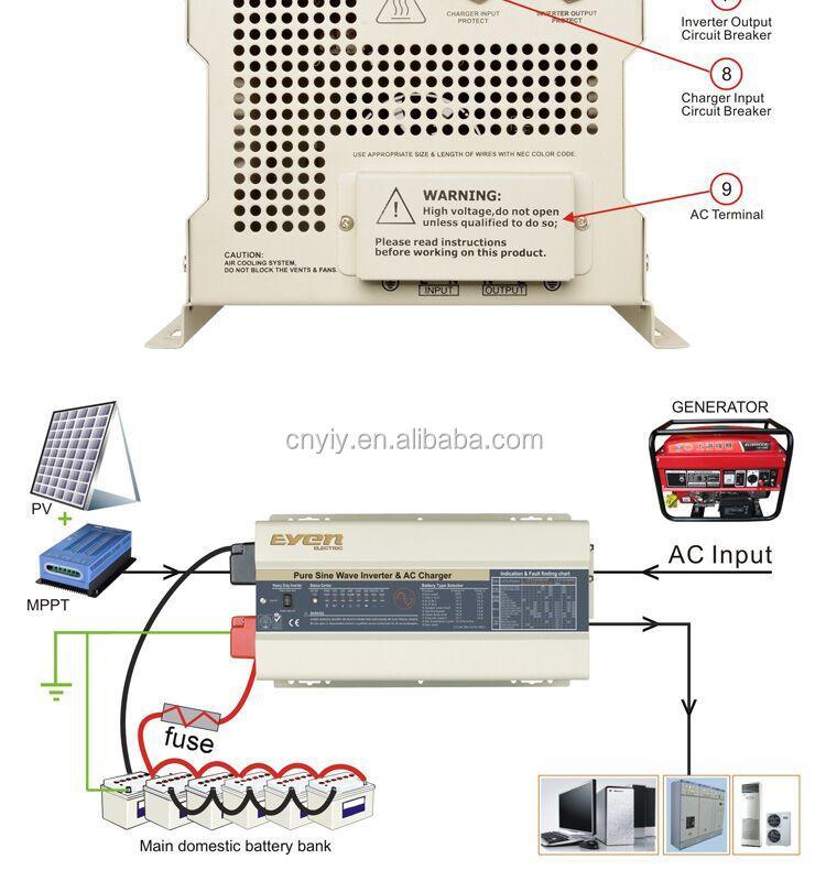 1000w Pure Sine Wave Inverter Hybrid Solar Inverter Charger Ups
