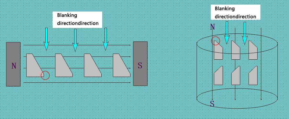 Voedsel, chemicaliën, kunststoffen, geneesmiddelen, mijnbouw Dwars magnetisch veld Magnetische scheiding systeem magnetische separator