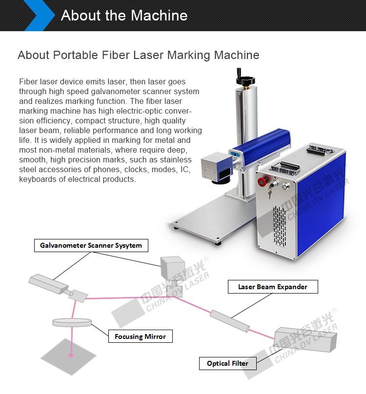Cheap Portable Pcb Laser Marking Machine,Plastic Metal Desktop Fiber Laser  Marker With 20 Watt - Buy Fiber Laser Marking Machine For Sale,Cheap Fiber
