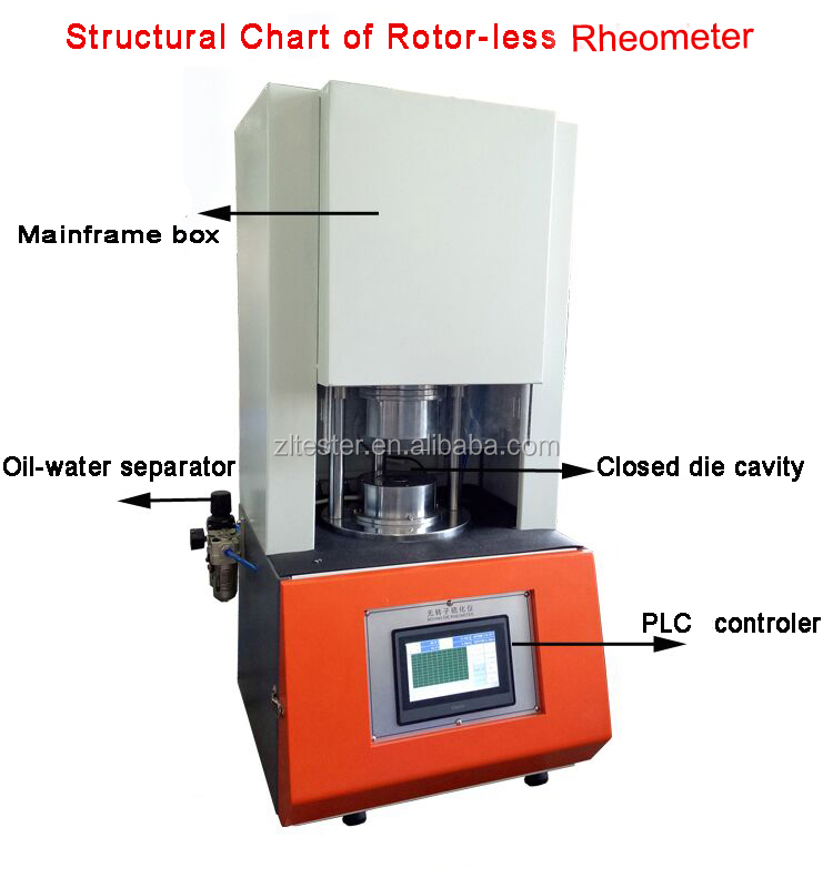 Digital Mooney Viscometer Price