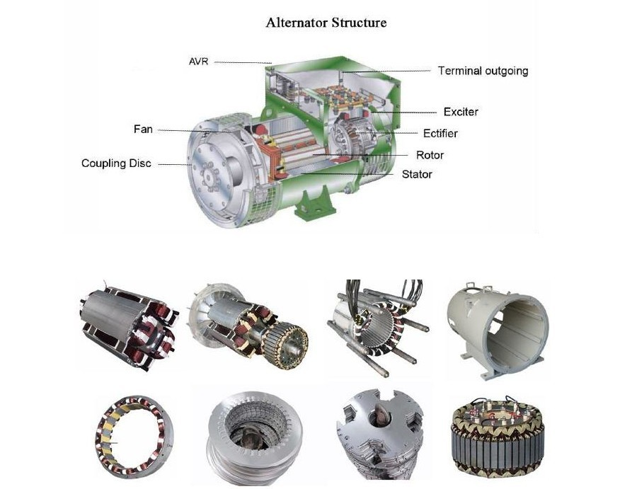 BOSS Brushless Generator BCI164B 8 8KW 60152463074 together with Wind Farms besides Two years warranty brushless alternator generator 100kw 125kva additionally Photo 05 moreover TM 9 6115 639 13 293. on generator exploded view