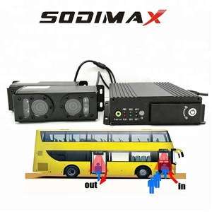 Wireless Bus Automatic Passengers Sensor Counter with GPRS Support 2 Binocular Cameras for Bus