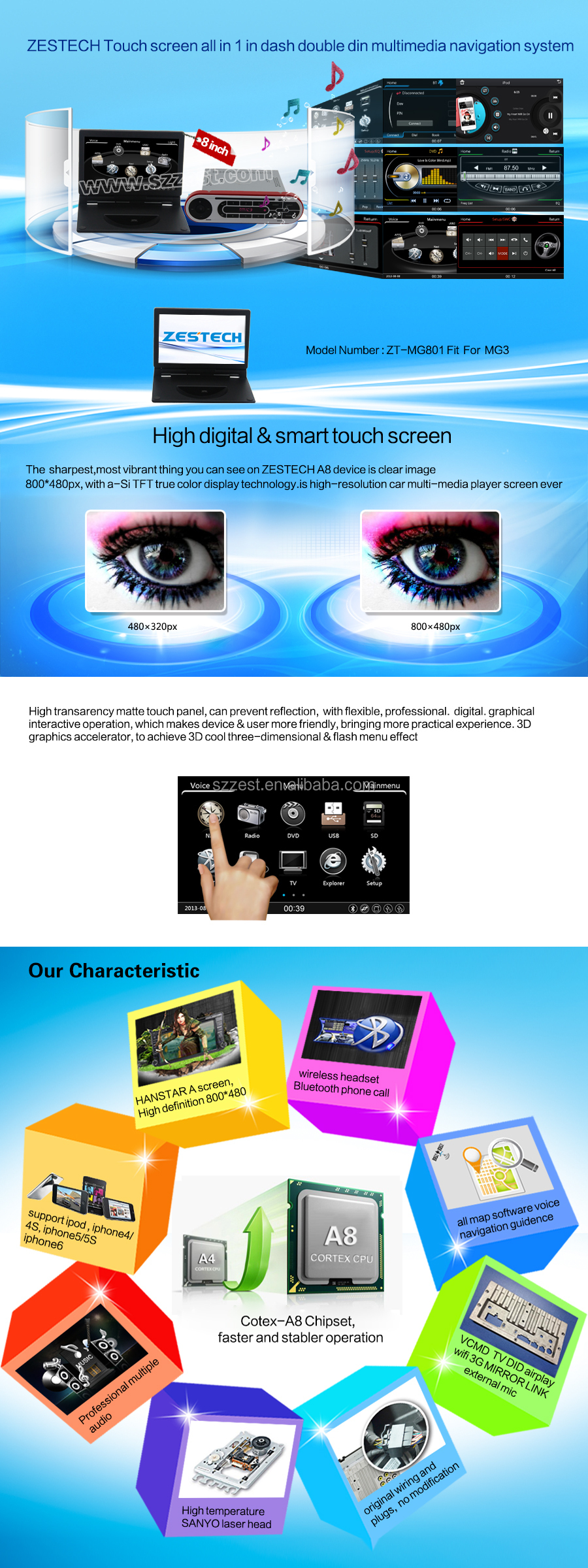 Car Accessories For Mg3 Car Accessories System With Dvd Gps ...