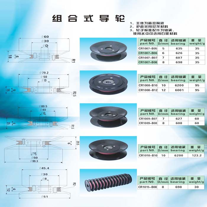 China wire guide pulley wholesale 🇨🇳 - Alibaba