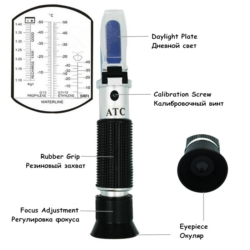 Hand Held Auto Refractometer -50C- 0C for Car Battery Antifreeze glass cleaning solution Propylene glycol Ethylene Glycol