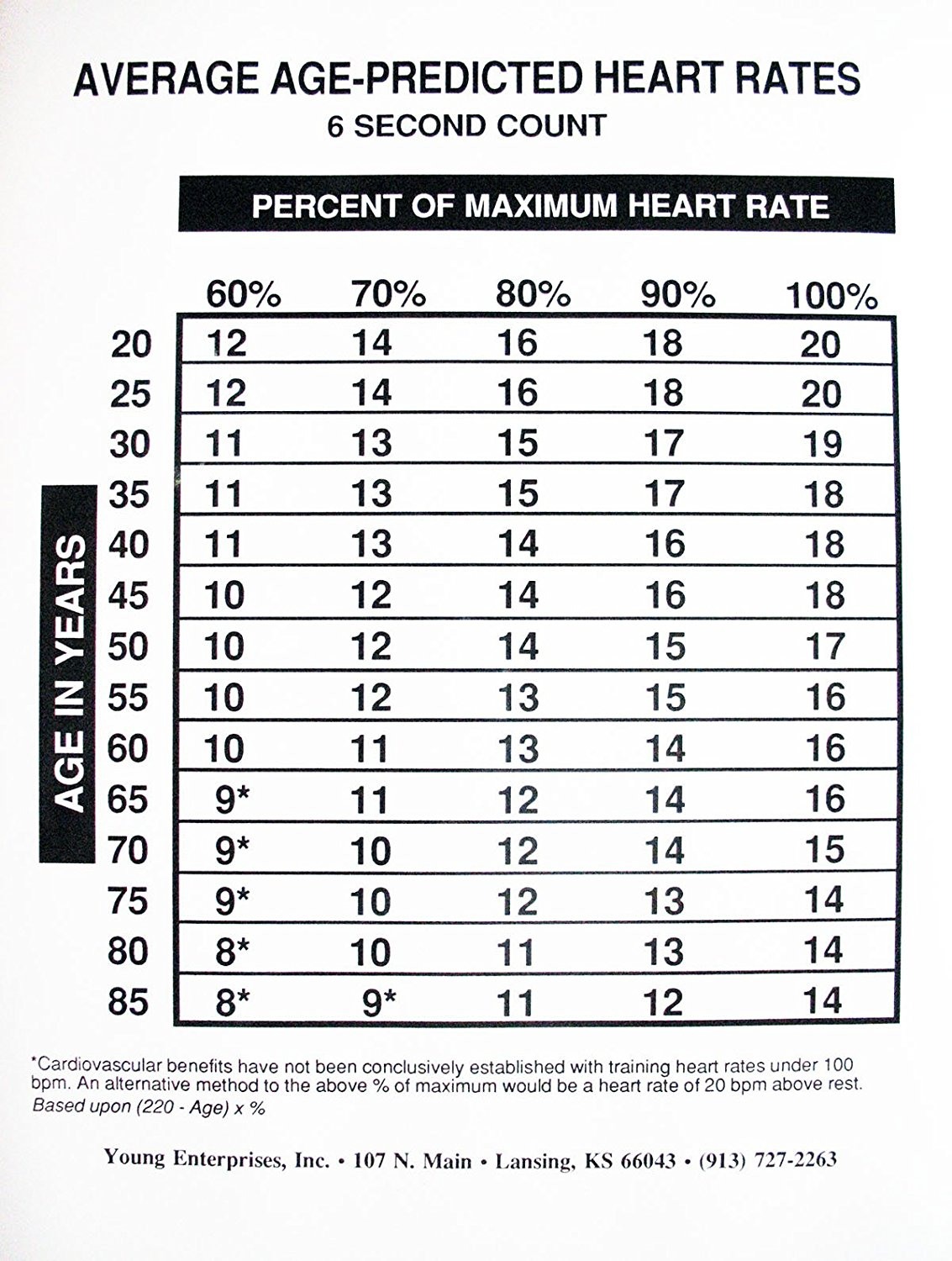 Cheap Heart Rate Zone Chart Find Heart Rate Zone Chart Deals On