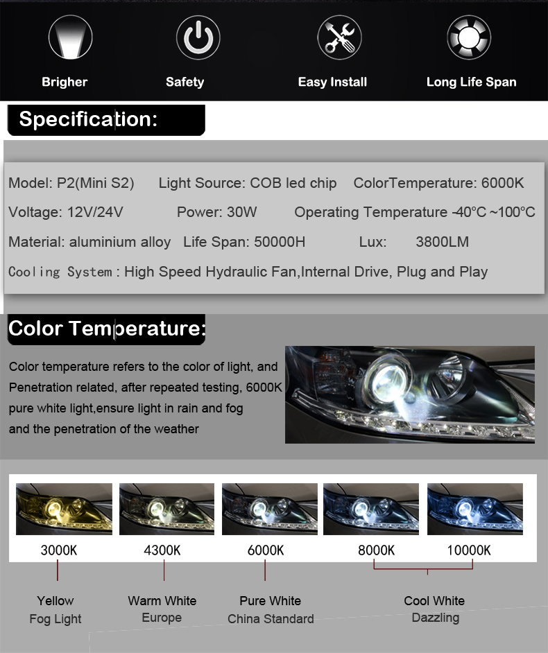 38W h1 h3 h7 h11 h4 3800lm led headlight bulbs