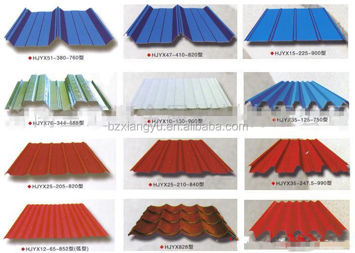 Corrugated Steel Plate/galvanized Sheet Metal Roofing Price - Buy ...