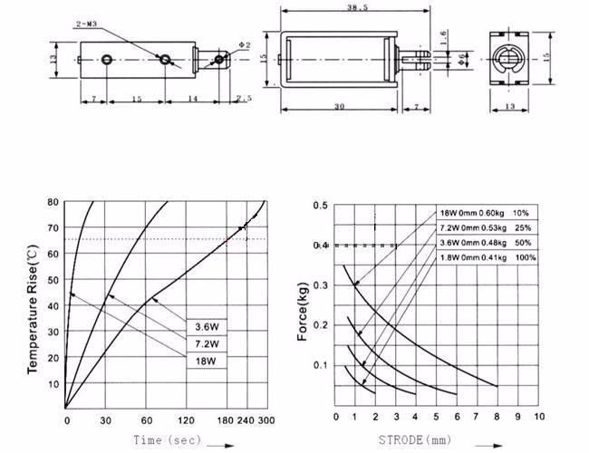 jf-0530b dc6v  12v  24v 300ma 5n  10mm pull-push-type solenoid electromagnet