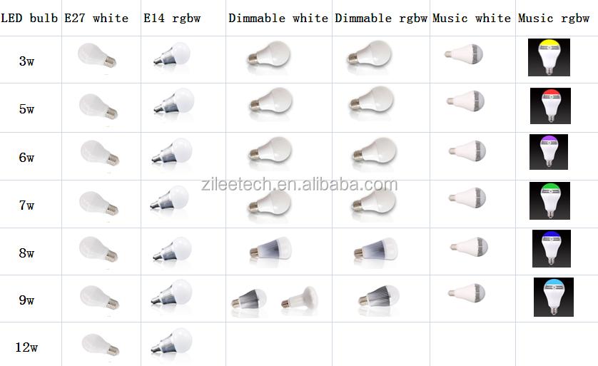Zileetech Wifi Led Bulb Light Syska Lights Electrical Items Price List