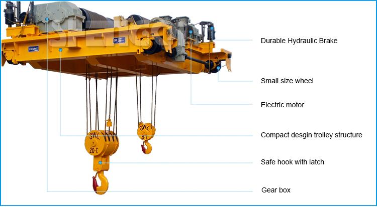 Overhead Crane Remote Safety : Schneider electrical parts wireless remote control rail