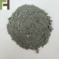 Refractory castable material silica ramming mass for casting tundish
