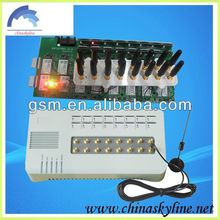 gateway fxs 32 sims 8 ports gsm fwtgoip 16 /imei change /sip supportgateway fxs 32 sims 8 ports gsm fwt