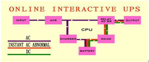 220v 500va 1000va Line Interactive Ups Circuit Diagram Buy Line