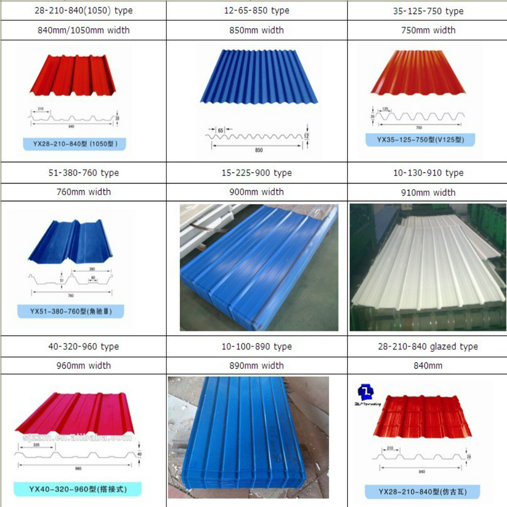 Cheap Roofing Material/types Of Roof Tiles