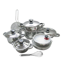 cooking pot lids and stainless steel lids for pot