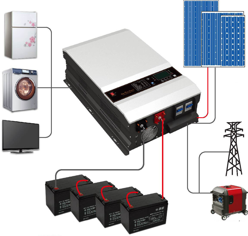 Promotional Must Solar 10kw Inverters Pure Sine Wave