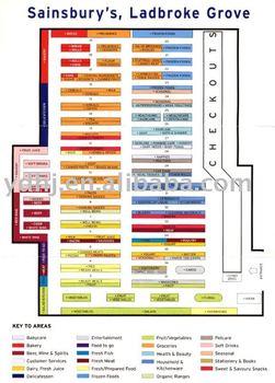 supermarket shelfstoreshop layout design