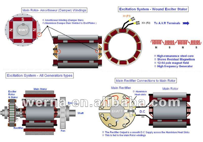 Brushless Motor Winding Diagram Moreover 12 Lead 3 Phase Motor Wiring