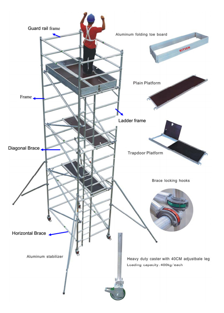 Self Leveling Scaffolding : Competitive price self lifting light weight scaffold