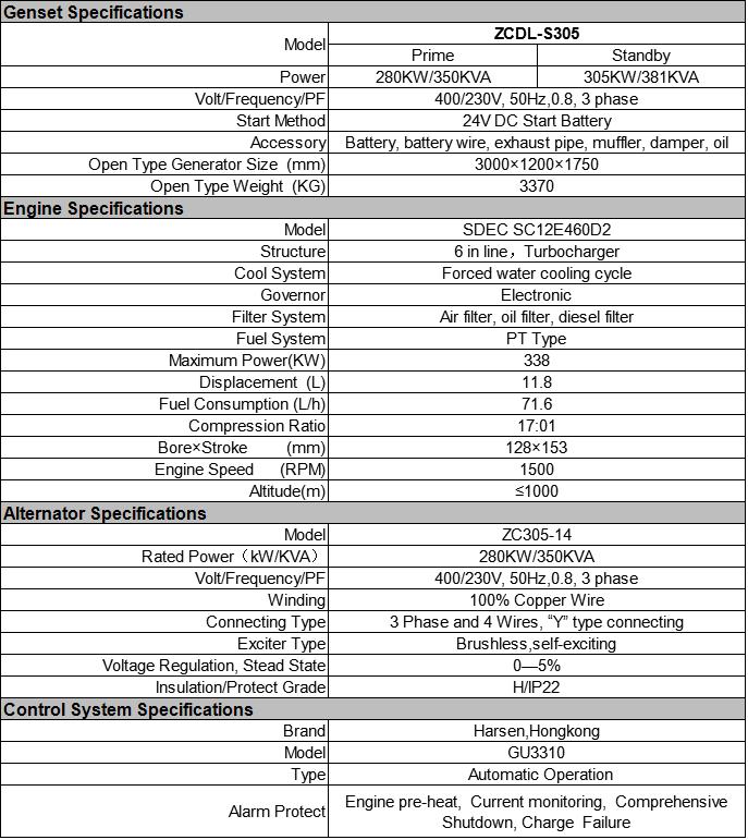 China Self Start Generator 350 Kva Manufacturers 220v Magnet Generator -  Buy Generator,China Generator 350 Kva Manufacturers,Self Start Generator