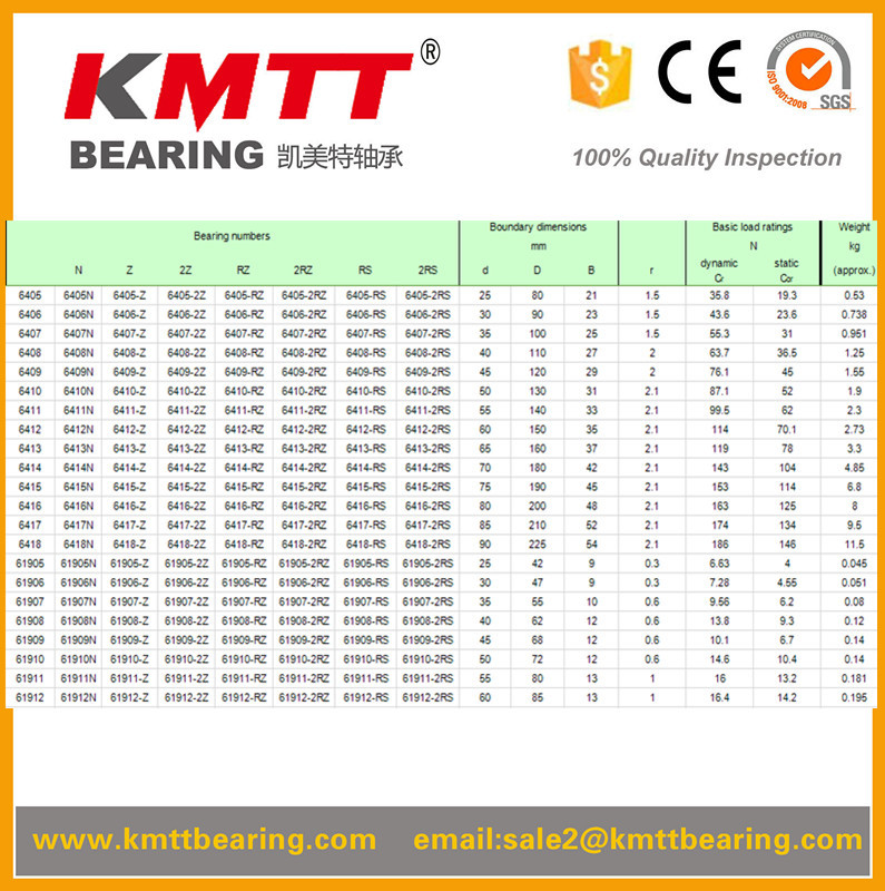 Steel Deep Groove ball bearing 6206 Size 30x62x16mm