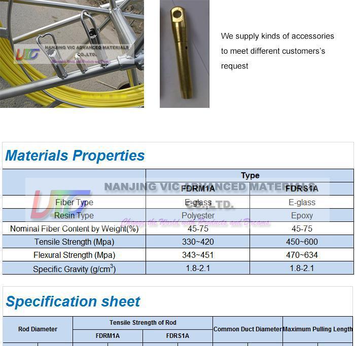 Supply series of fibreglass duct rod high strength
