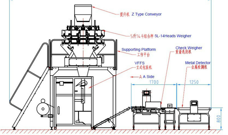 HTB1BGO4wAOWBuNjSsppq6xPgpXab food inspection system metal detection system foreign material