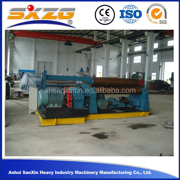 plate rolling machine prices