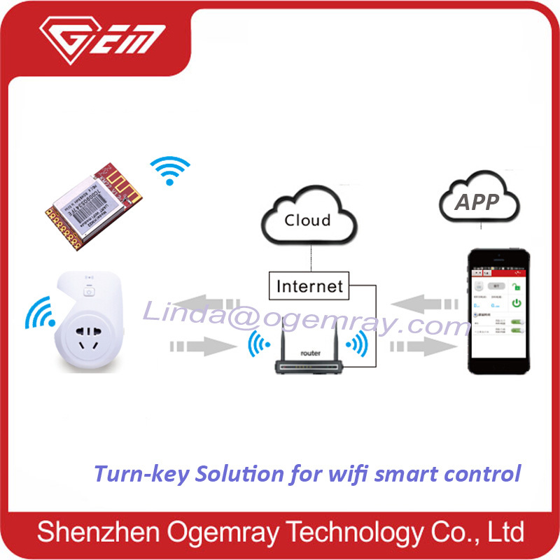 Smart Home Automation Solution Embedded Uart To Wifi Control ...
