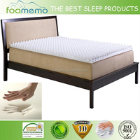 Jacquard knit fabric Compressed orthopedic mattress