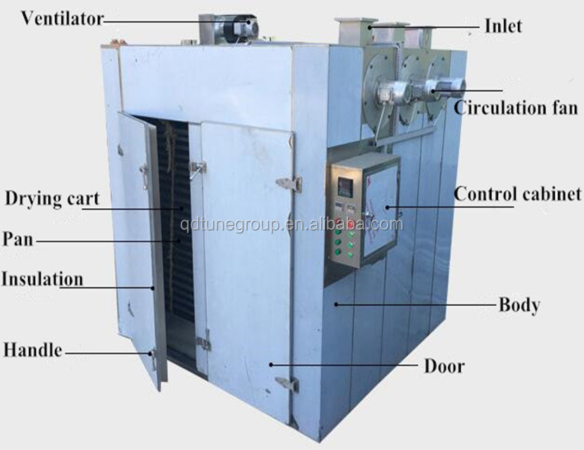 Commercial fruit drying box and fruit drying cabinet for sale