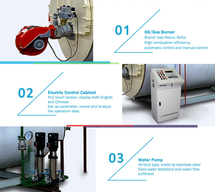 Internal Furnace Smoke Tube Boiler Our Products