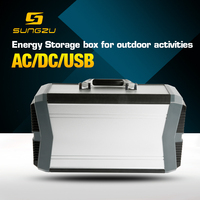 Innovative Chinese Product AC 500W DC &USB charging station portable for home,outdoor