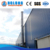 Professional Factory Supplier billet pusher type reheating furnace