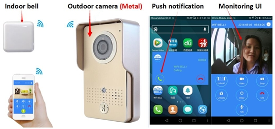 Hot selling cheap wifi doorbell camera intercom