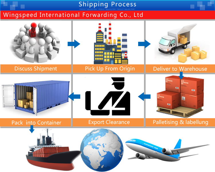International Shipping/logistics Agent / Carrier/ At China  ---skype:bonmedcici - Buy Cheap Shipping Cost China To Usa,Shipping Cost  China To Europe By