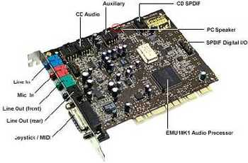 CREATIVE SB LIVE CT4830 SOUND CARD DESCARGAR DRIVER