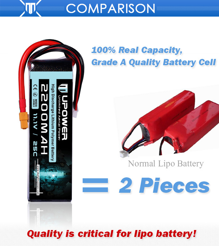 upower uav airplane 3.7v 360mah li-polymer rechargeable battery for electronic products with high discharge rate
