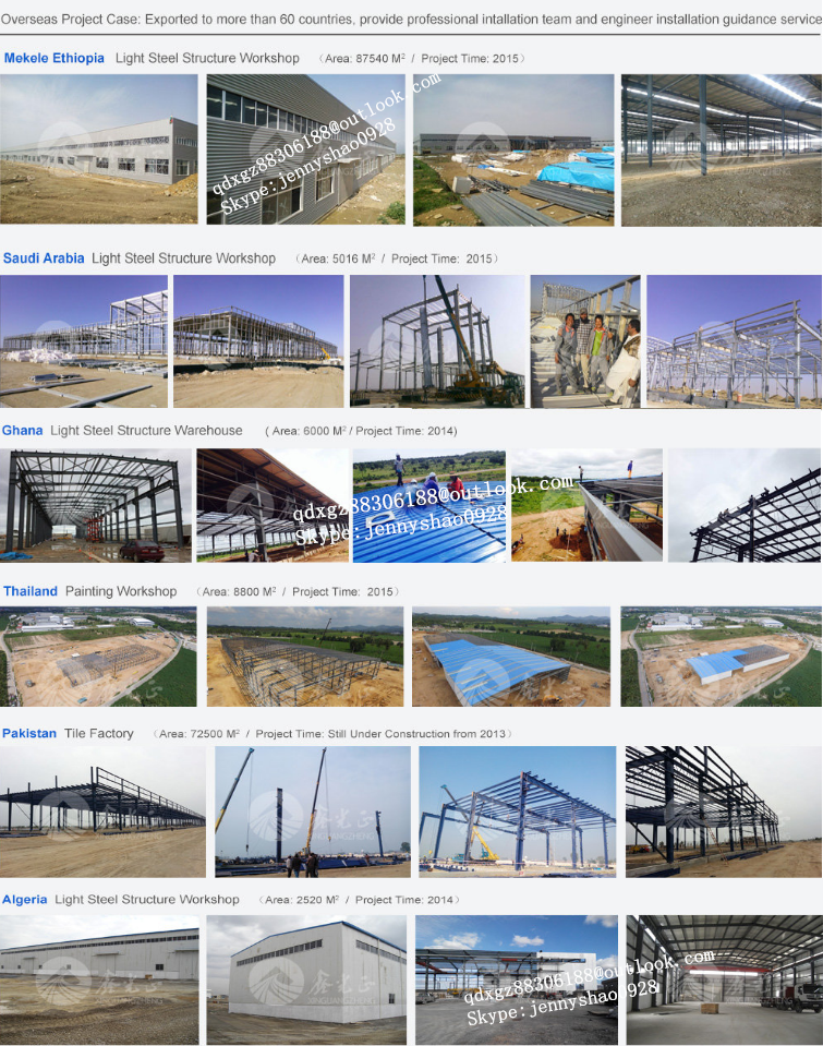 High Quality china Galvanized steel tube and agricultural greenhouse