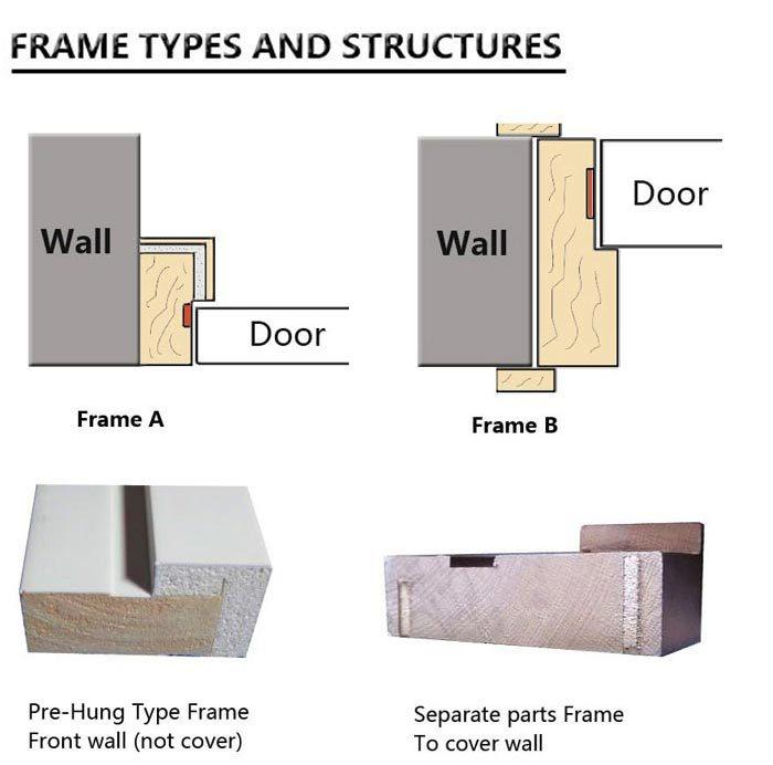 Uk Standard Bs476 60 Mins Fireproof Wooden Fire Rated Door