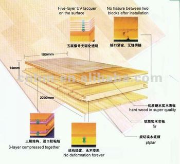 3 Layer Engineered Wooden Flooring Good Quality Of