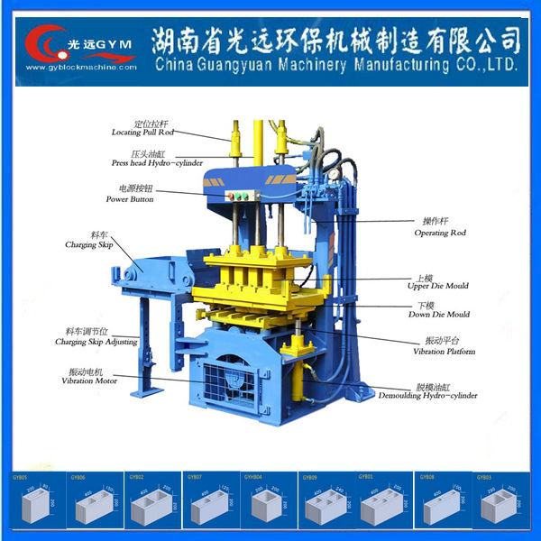Maquinas Para Hacer Bloques De Cemento Gym Qty2 20 Presion