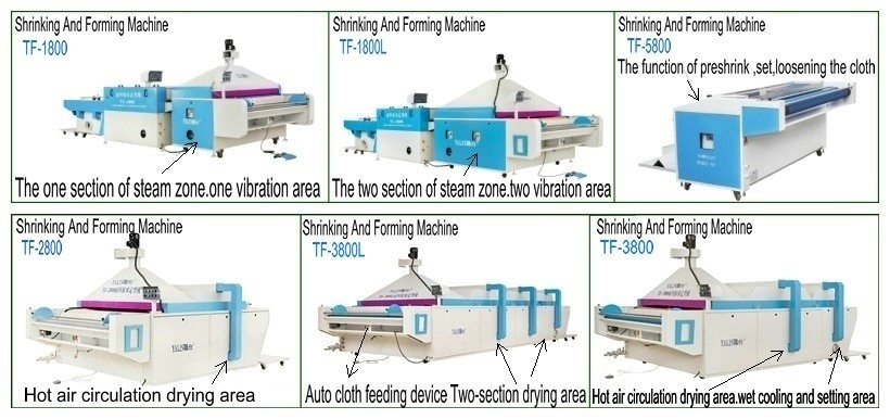 Hot Sale Fabric Shrinking And Forming Machines/multi-function Fabric  Shrinkage Equipment With Cad And Cam For Wholesales - Buy Shrinkage Fabric