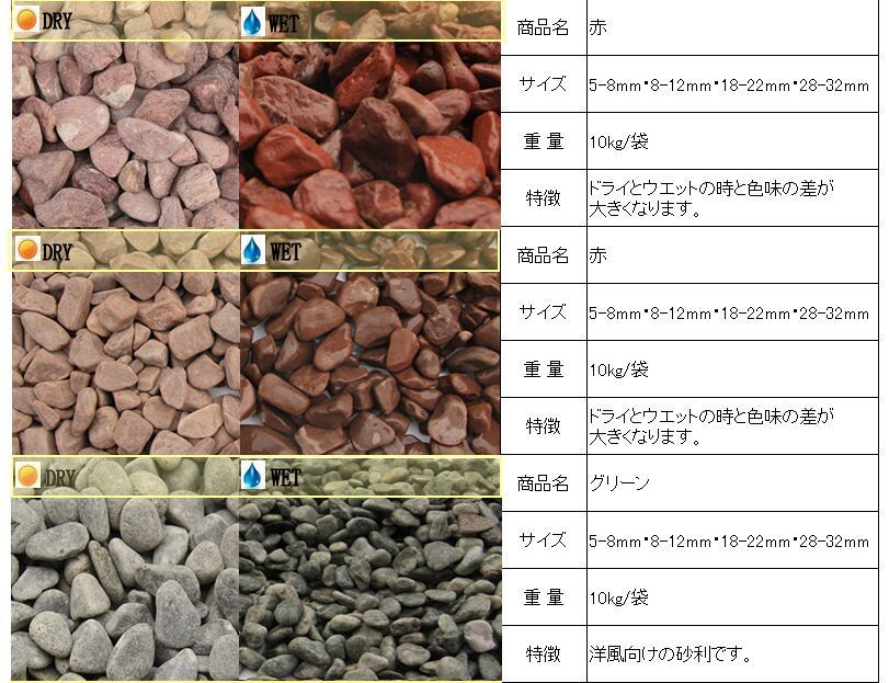Crushed Stone Sizes Standard : Landscaping colored crushed stone pea gravel buy