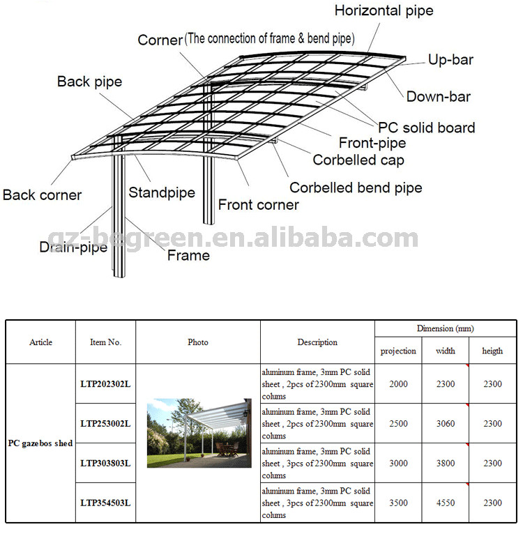 Metal Decorative Garden Gazebos Luxury Balcony Patio Cover
