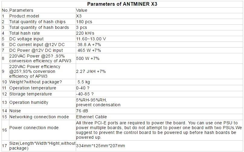 Nicehash Asic Bitmain Antminer X3 220kh/s Cryptonight Algorithm Batch 4 -  Buy Antminer X3 Cryptonight 220kh S,Bitmain Antminer X3,Antminer X3  Nicehash
