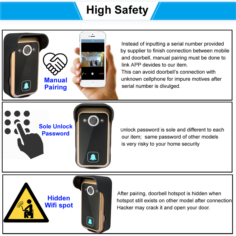 Outdoor WiFi IP camera IP video intercom communicate with cell phone